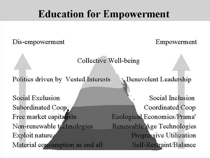 Education for Empowerment