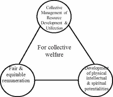 For Collective Welfare